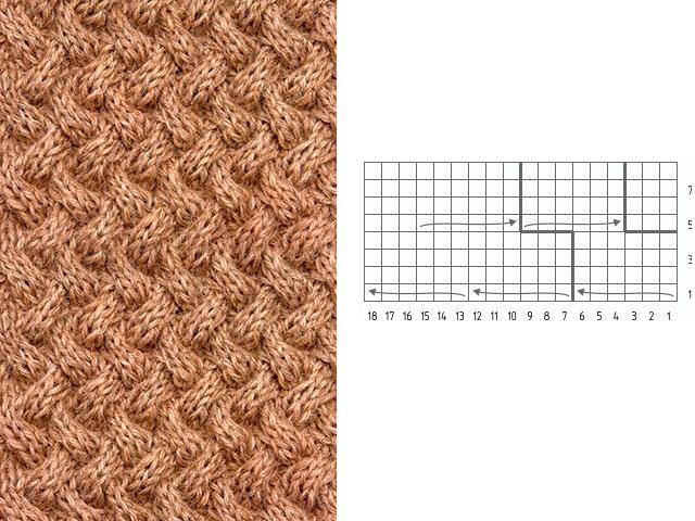 Узор и схема вязания спицами плетенка 733