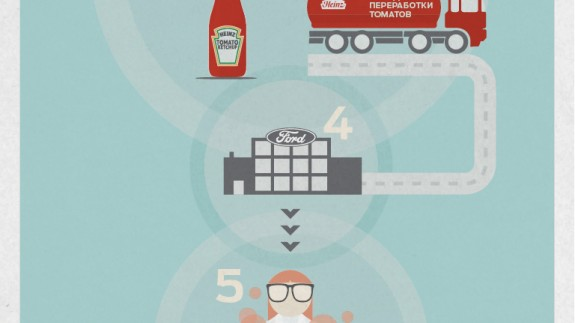 Топ-5 экологических инноваций автопрома