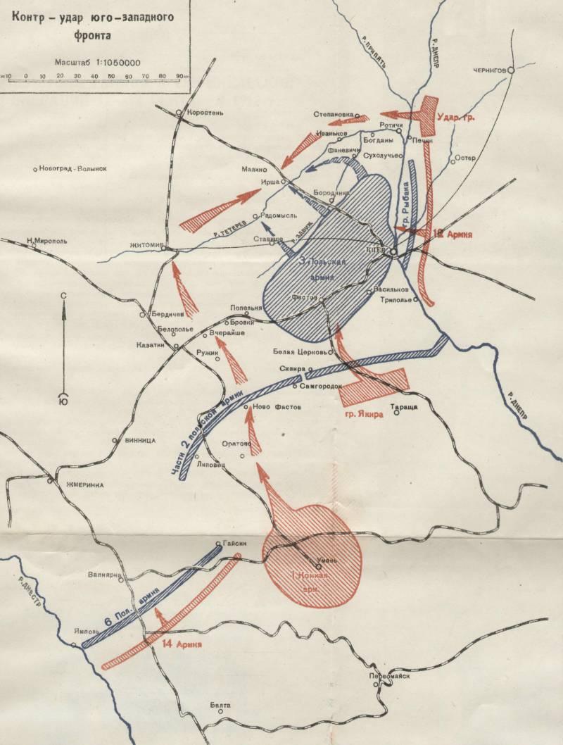 Киевское сражение. 1920-й