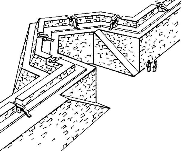 Засечные линии и крепости XVI-XVIII вв