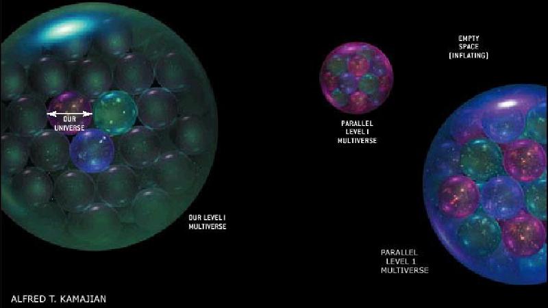 Спросите Итана №96: научна ли теория мультивселенной?
