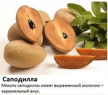 8 экзотических фруктов, которые нужно попробовать.