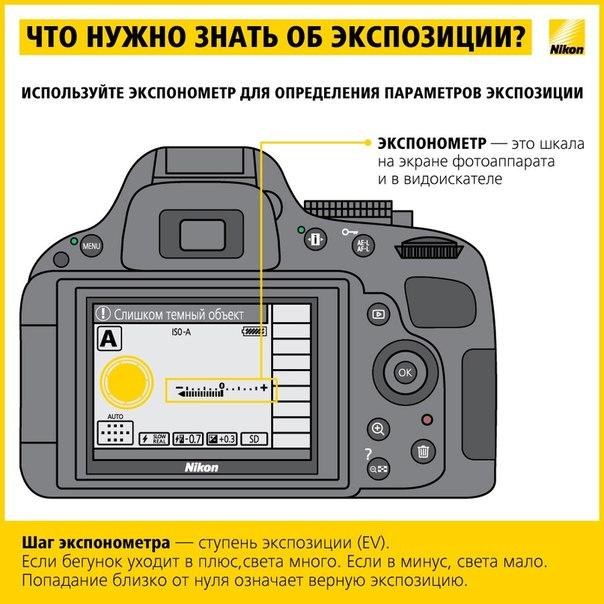 Учимся фотографировать: работа с экспозицией. Original