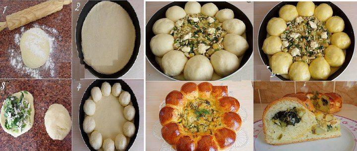 Сайты с рецептами красивой выпечки