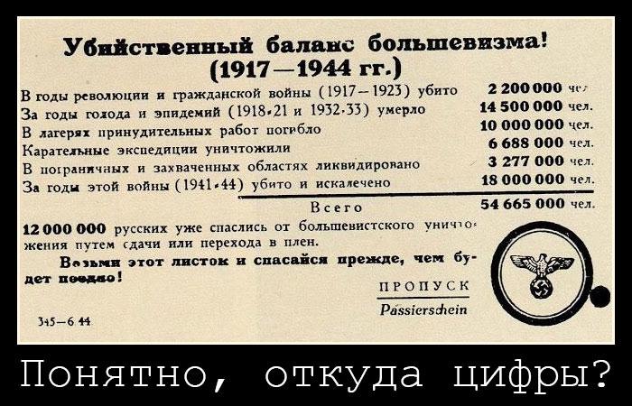 АРХИПЕЛАГ ГУЛАГ - РЕМЕЙК ГЕББЕЛЬСОВСКОЙ АГИТКИ
