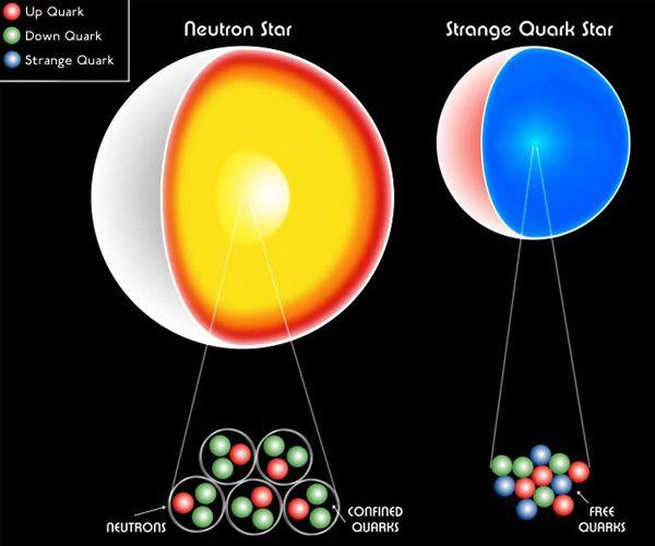 Самое интересное о космосе. Ответ астрофизика сетевому лайкеру звёзды, планеты, физика, космос, интересное, факты