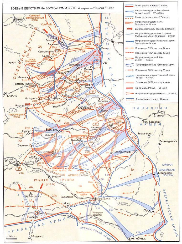 Как армия Колчака прорывалась к Волге