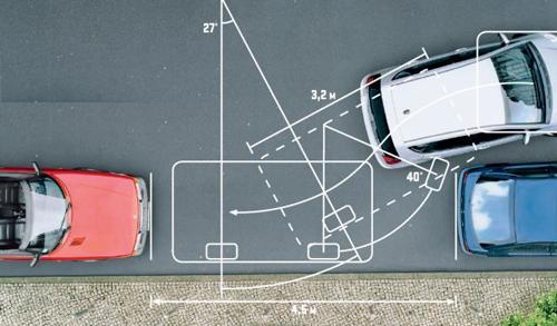 Как парковаться, чтобы не поцарапали машину: 6 советов