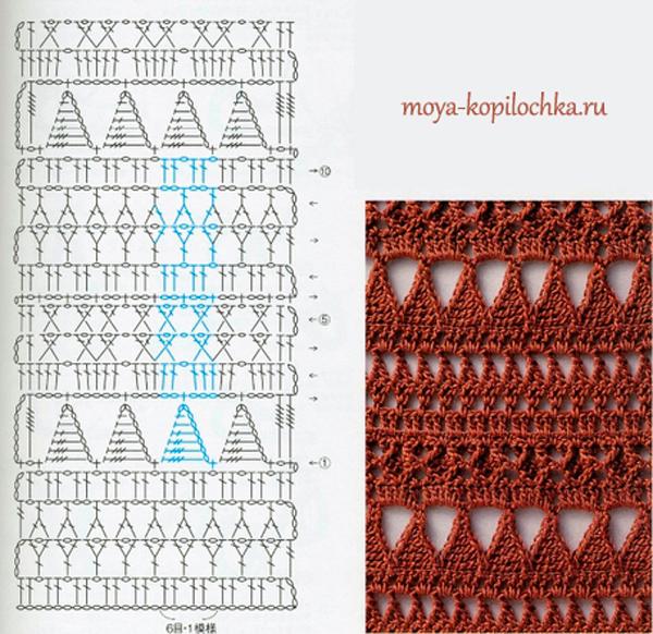 Вязание комбинации узоров