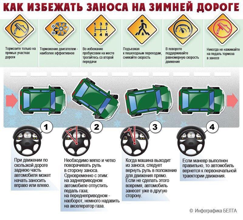 Как избежать заноса на дороге