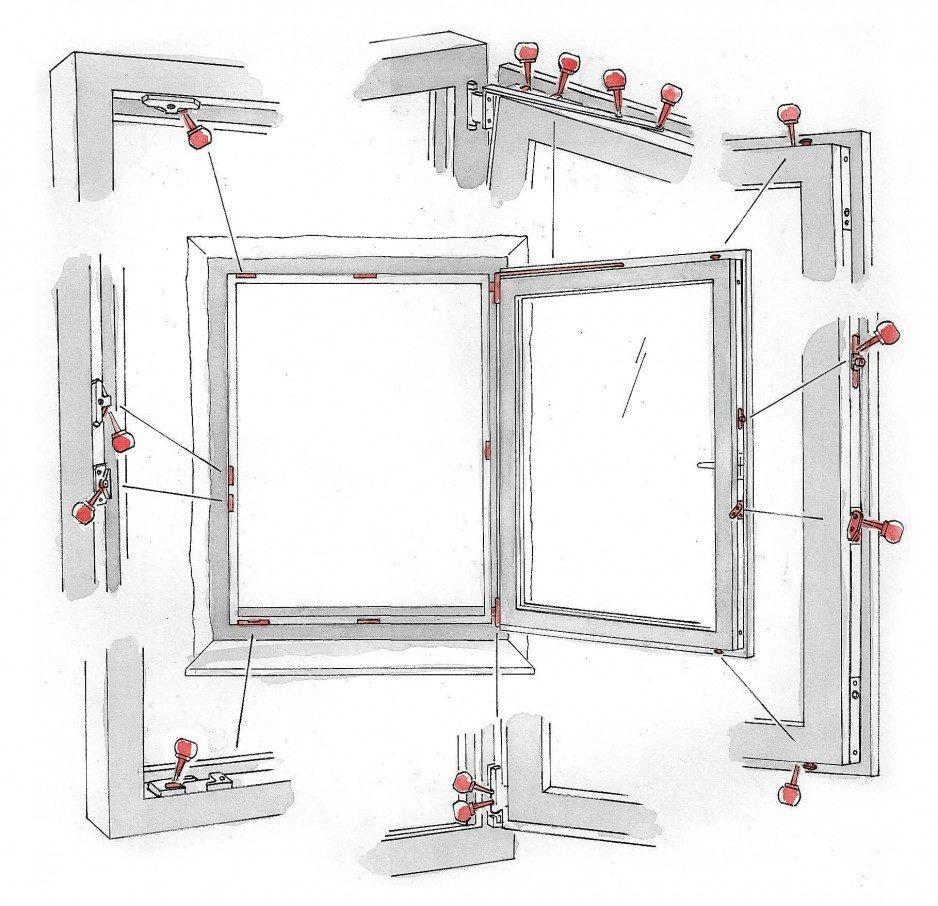 Полезные советы для тех у кого есть пластиковые окна и двери!