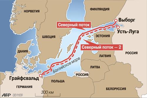 """Этот хитрован """"Газпром"""" торопиться   оставить без портков Шароварию"""