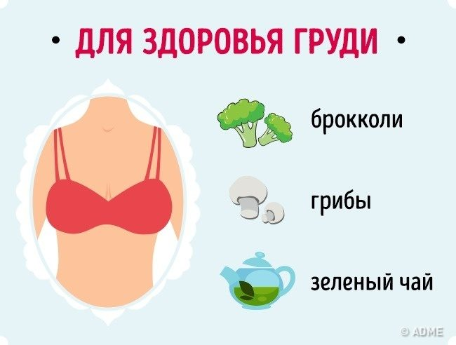 Диета Для Молочной Железы