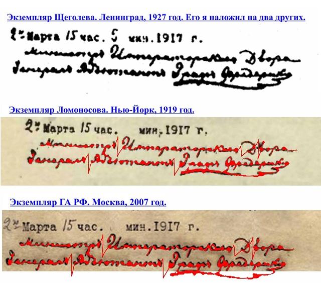 Отречения Николая  II не было. Подписи фальсифицированы