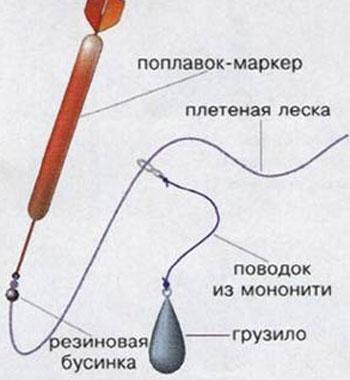 Как сделать маркерный поплавок своими руками