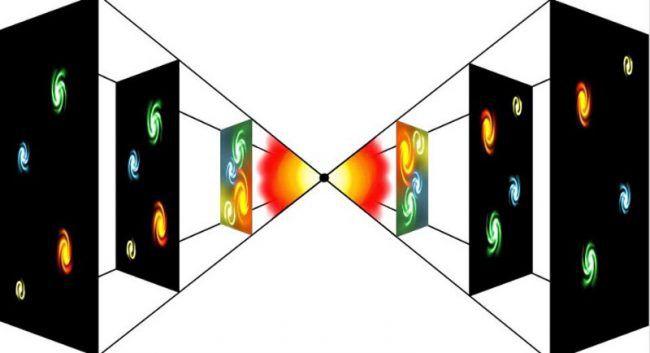 Может ли Вселенная однажды схлопнуться?