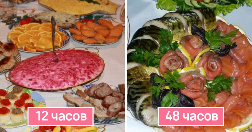 Сроки хранения блюд