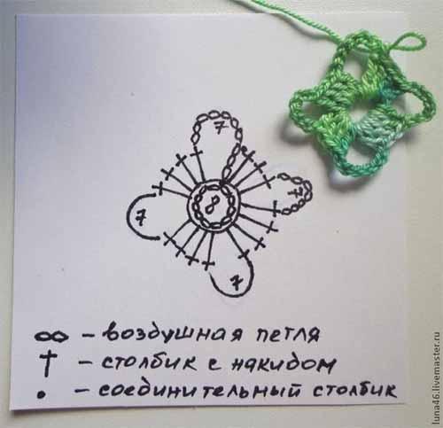 Объемный цветок из маленьких мотивов