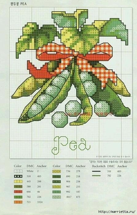Схема вышивки крестиком овощи и фрукты