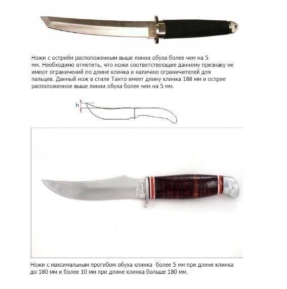 Какие ножи НЕ являются холодным оружием