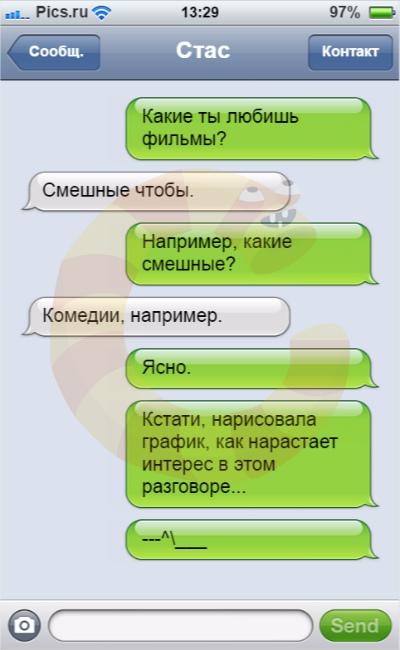Когда свидание по СМС не задалось: 11 смешных переписок