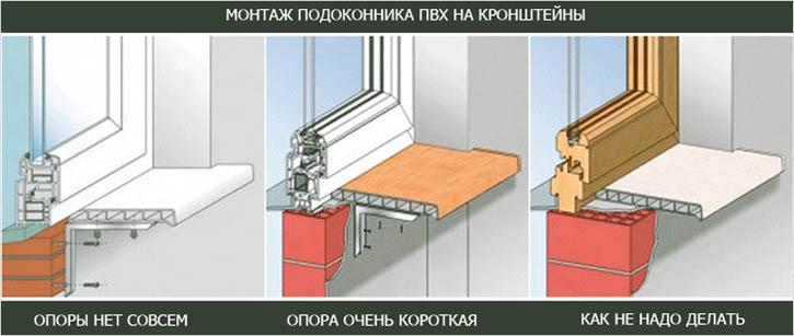 Установка пластиковых окон своими руками установка подоконника
