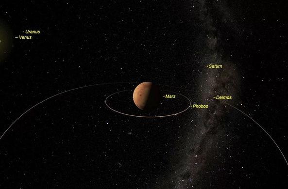 Астроном заново открыл… Марс