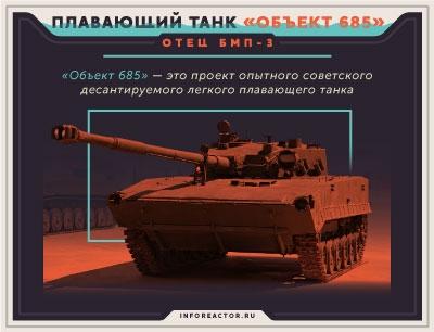 Титановый танк с четырьмя «Стрелами»: «Объект 685» — машина, создавшая БМП-3