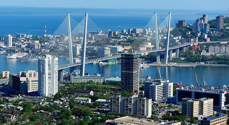 Владивосток города, история, название, происхождение, россия