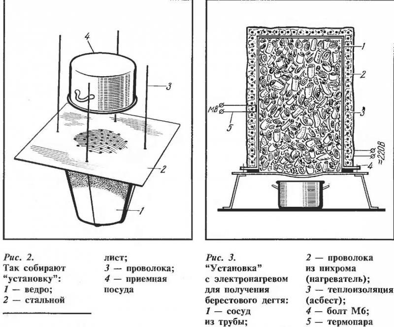 Получение дегтя в домашних условиях - Как сделать берёзовый дёготь самому? - Живучий. рф