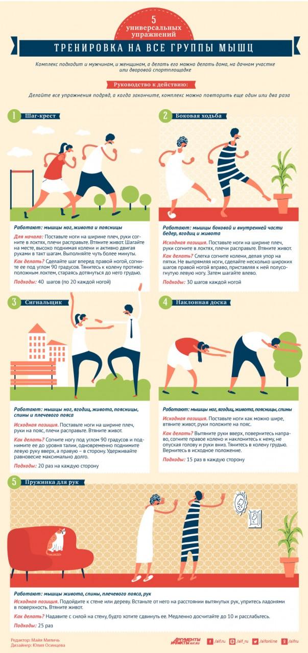 Упражнения в домашних условиях для женщин