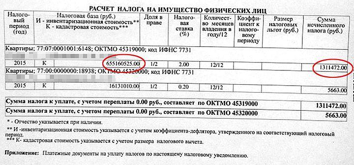 сумма налога за коммунальную квартиру БЕСПЛАТНЫХ ОБЪЯВЛЕНИЙ