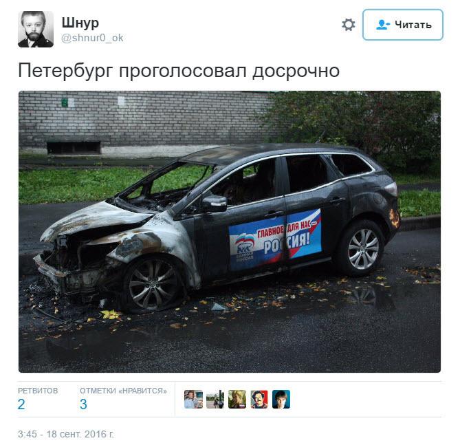 """""""Честные"""" выборы в России через призму соцсетей: как это было на самом деле?"""