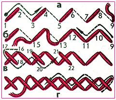 Вязание спицами джемпер для девочки схемы