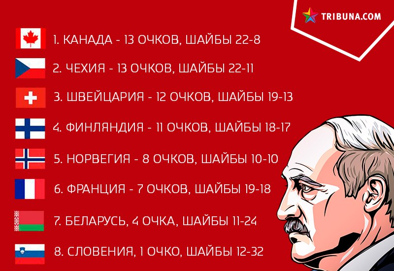 Почему стыдобище – это не только про белорусский хоккей