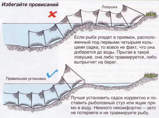 как правильно ставить сети рыболовные схема