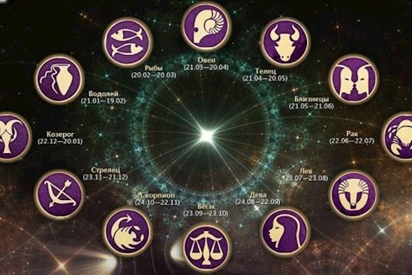 Гороскоп на неделю для всех знаков Зодиака с 14 по 20 января