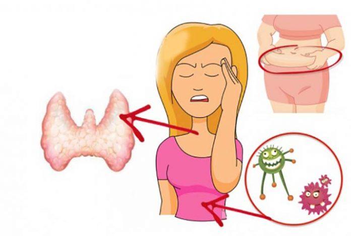 Признаки дисфункции щитовидной железы, которые женщины часто путают с простой усталостью!