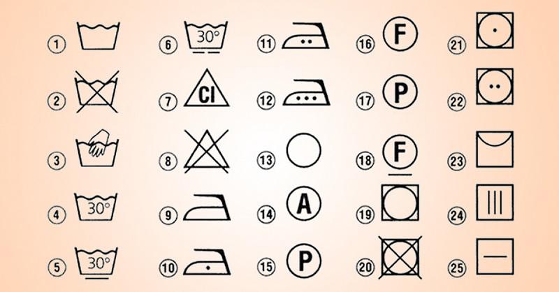 значение значков на ярлыках одежды