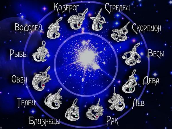 Кто я из гороскопа