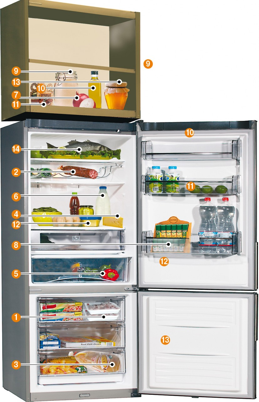 Как продлить жизнь еде: правила хранения продуктов