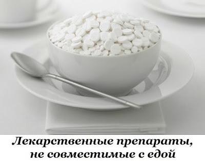Лекарственные препараты, не совместимые с едой