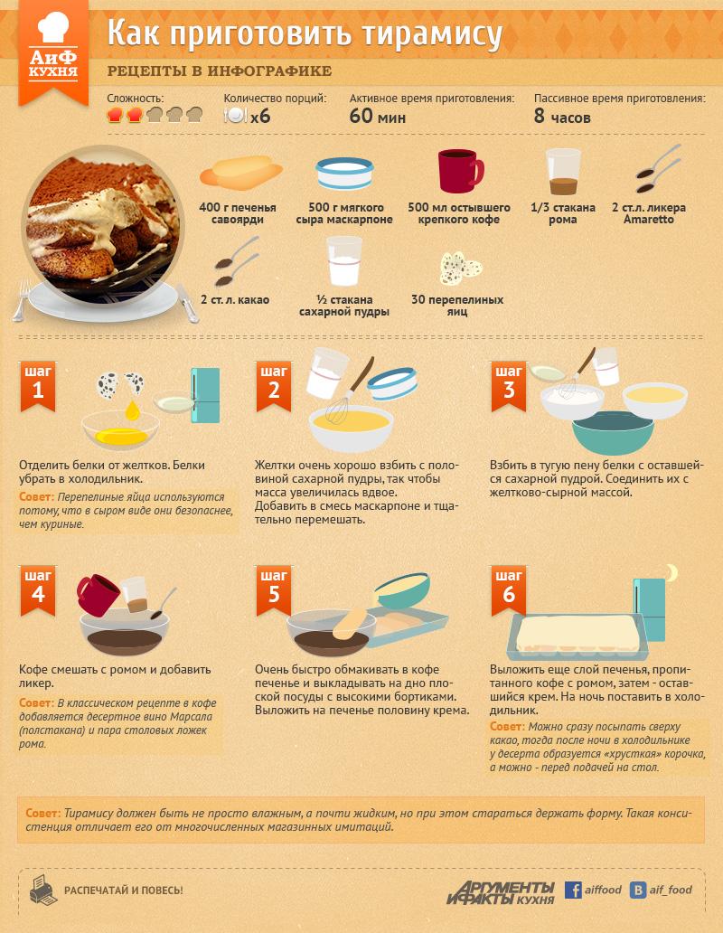 Как готовить тирамису рецепт