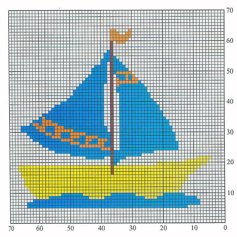 Вязание рисунок кораблика