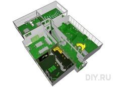 Дизайн-проект: этапы планирования