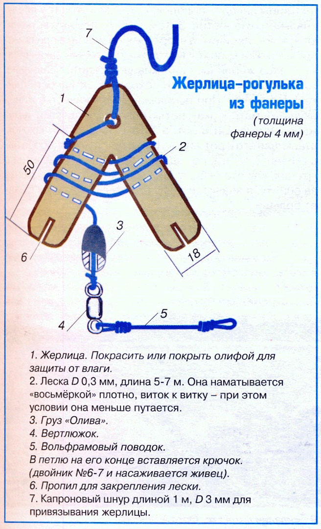 как устроена жерлица на щуку