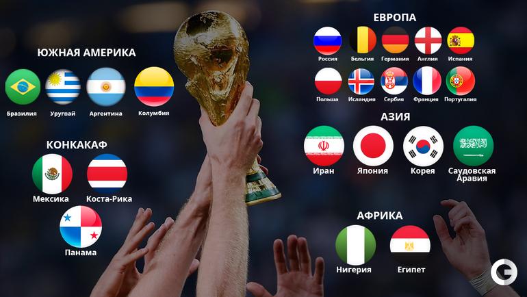 Кто Попал На Чемпионат Мира По Футболу 2018 Квалификация