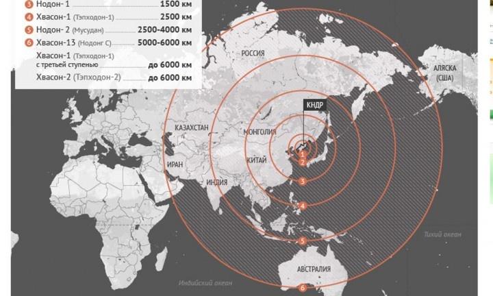 КНДР будет проводить новые ракетные испытания