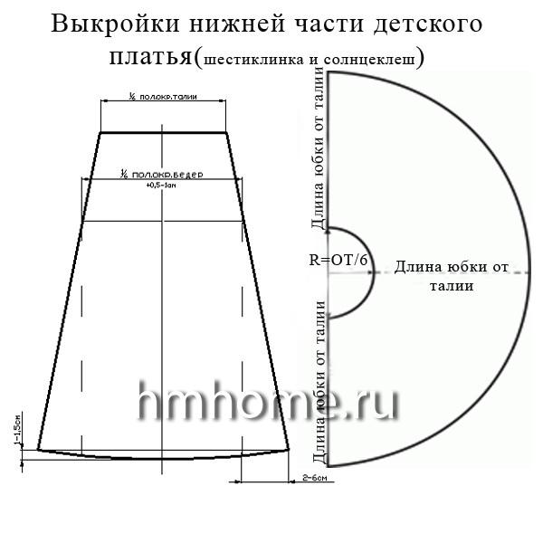 456Выкройка юбки для девочки 2 лет