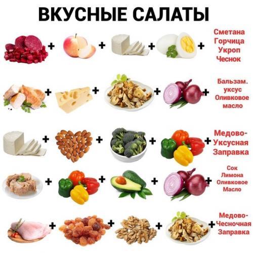 Вкусные салаты: смело добавляй в свой рацион!